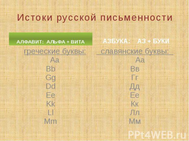 Истоки русской письменности АЗБУКА: АЗ + БУКИ