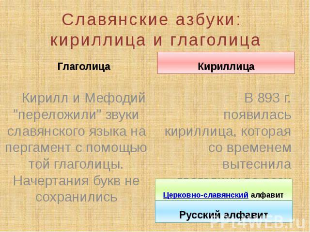 Славянские азбуки: кириллица и глаголица Глаголица
