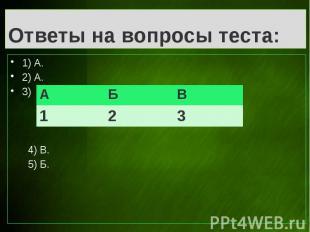 Ответы на вопросы теста: 1) А. 2) А. 3) 4) В. 5) Б.