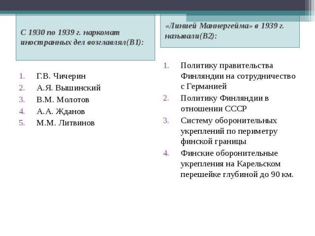 С 1930 по 1939 г. наркомат иностранных дел возглавлял(В1): С 1930 по 1939 г. наркомат иностранных дел возглавлял(В1):