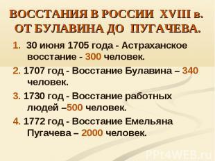 1. 30 июня 1705 года - Астраханское восстание - 300 человек. 1. 30 июня 1705 год