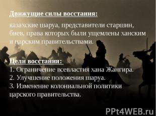 Движущие силы восстания: Движущие силы восстания: казахские шаруа, представители