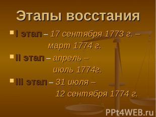 I этап – 17 сентября 1773 г. – I этап – 17 сентября 1773 г. – март 1774 г. II эт