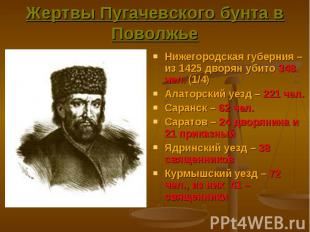 Нижегородская губерния – из 1425 дворян убито 348 чел. (1/4) Нижегородская губер