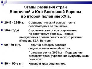 1945 - 1949гг. Социалистический выбор после освобождения от фашизма 1945 - 1949г