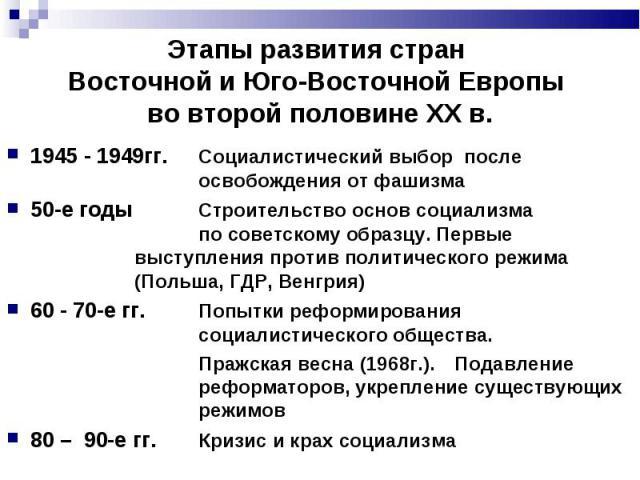 1945 - 1949гг. Социалистический выбор после освобождения от фашизма 1945 - 1949гг. Социалистический выбор после освобождения от фашизма 50-е годы Строительство основ социализма по советскому образцу. Первые выступления против политического режима (П…