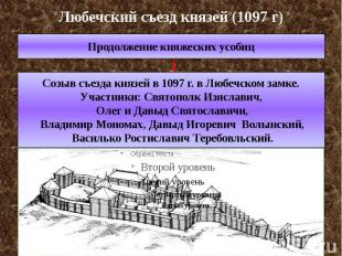Любечский съезд князей (1097 г)