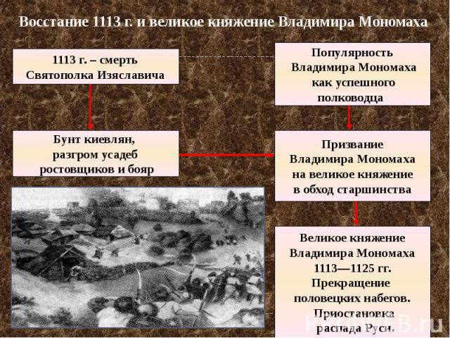 Восстание 1113 г. и великое княжение Владимира Мономаха