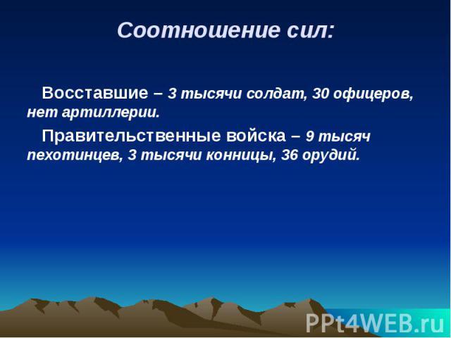 Соотношение сил: Восставшие – 3 тысячи солдат, 30 офицеров, нет артиллерии. Правительственные войска – 9 тысяч пехотинцев, 3 тысячи конницы, 36 орудий.