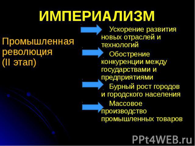 ИМПЕРИАЛИЗМ Промышленная революция (II этап)
