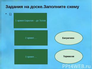 Задания на доске.Заполните схему 1)