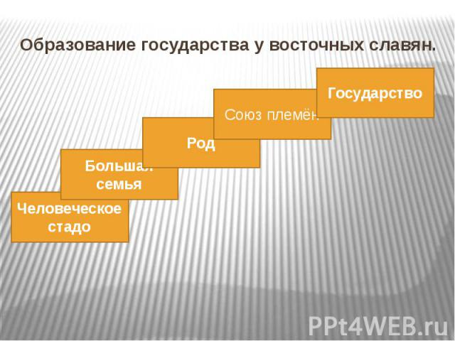 Образование государства у восточных славян.