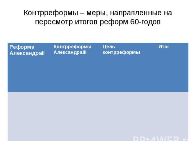 Контрреформы – меры, направленные на пересмотр итогов реформ 60-годов