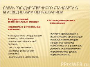 Государственный образовательный стандарт (национально-региональный компонент) Го