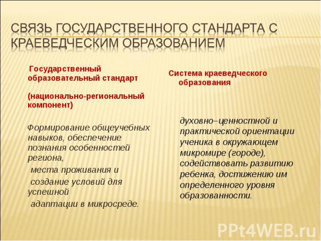 Государственный образовательный стандарт (национально-региональный компонент) Государственный образовательный стандарт (национально-региональный компонент) Формирование общеучебных навыков, обеспечение познания особенностей региона, места проживания…