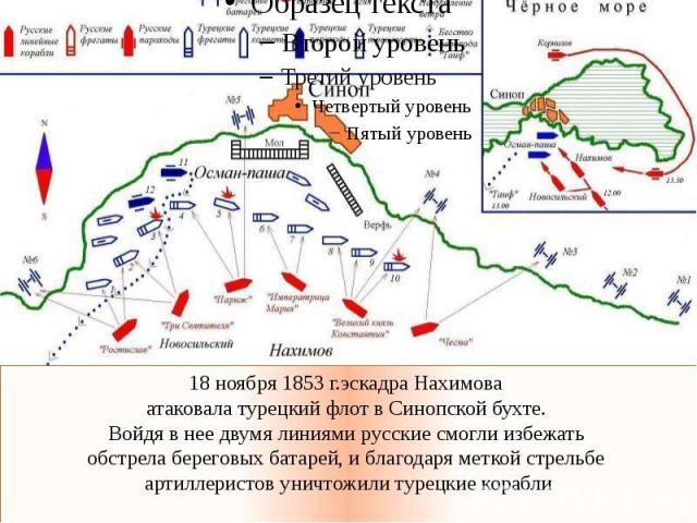 18 ноября 1853 г.эскадра Нахимова атаковала турецкий флот в Синопской бухте. Войдя в нее двумя линиями русские смогли избежать обстрела береговых батарей, и благодаря меткой стрельбе артиллеристов уничтожили турецкие корабли