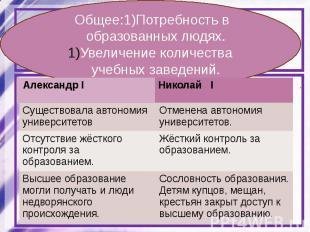 Сравните систему образования при Александре I и Николае I. Определите общие черт