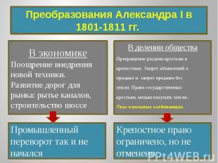Преобразования Александра I в 1801-1811 гг. В делении общества Прекращение разда