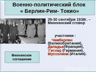 29-30 сентября 1938г. – Мюнхенский сговор 29-30 сентября 1938г. – Мюнхенский сго