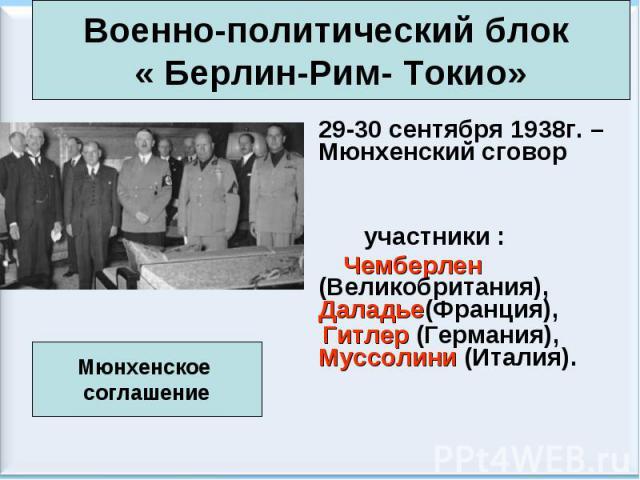 29-30 сентября 1938г. – Мюнхенский сговор 29-30 сентября 1938г. – Мюнхенский сговор участники : Чемберлен (Великобритания), Даладье(Франция), Гитлер (Германия), Муссолини (Италия).