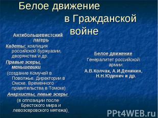 Антибольшевистский лагерь Антибольшевистский лагерь Кадеты: коалиция российской