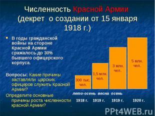 В годы гражданской войны на стороне Красной Армии сражалось до 30% бывшего офице