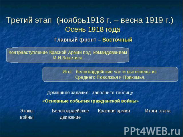 Главный фронт – Восточный Главный фронт – Восточный