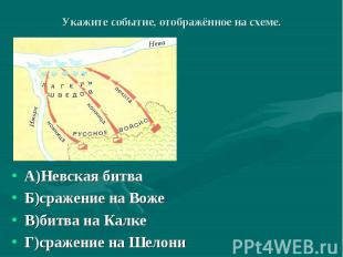 А)Невская битва А)Невская битва Б)сражение на Воже В)битва на Калке Г)сражение н