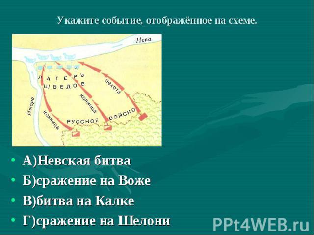 А)Невская битва А)Невская битва Б)сражение на Воже В)битва на Калке Г)сражение на Шелони