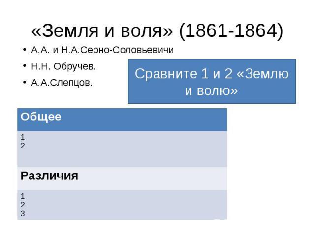 «Земля и воля» (1861-1864) А.А. и Н.А.Серно-Соловьевичи Н.Н. Обручев. А.А.Слепцов.