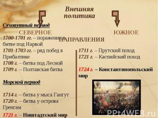 Сухопутный период 1700-1701 гг. – поражение в битве под Нарвой 1701-1703 гг. – р