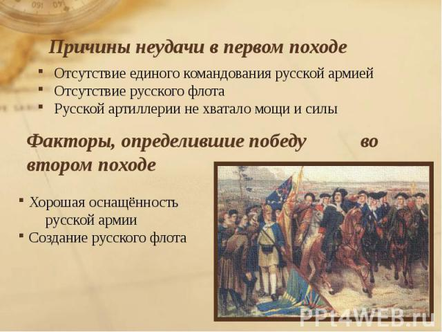 Причины неудачи в первом походе Отсутствие единого командования русской армией Отсутствие русского флота Русской артиллерии не хватало мощи и силы