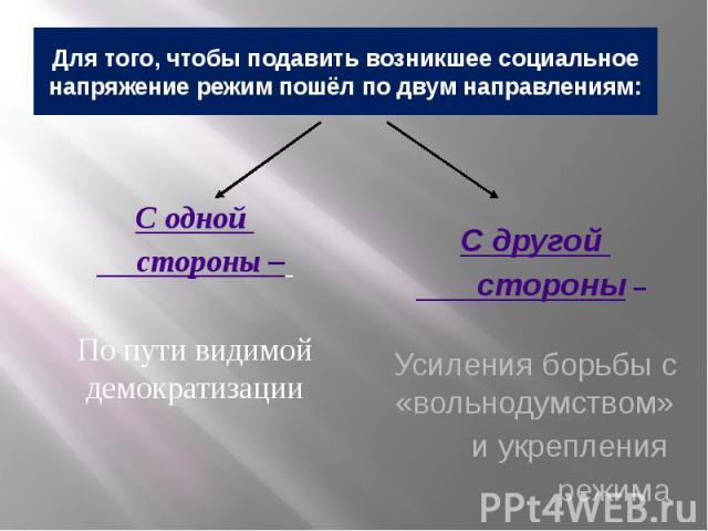 Для того, чтобы подавить возникшее социальное напряжение режим пошёл по двум направлениям: С одной стороны – По пути видимой демократизации