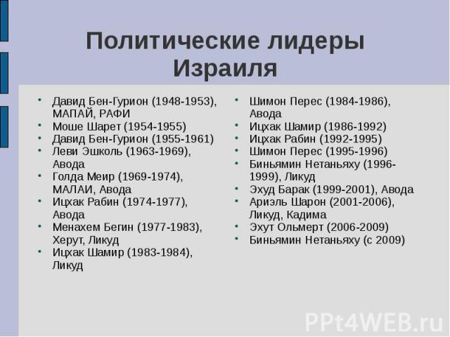 Давид Бен-Гурион (1948-1953), МАПАЙ, РАФИ Давид Бен-Гурион (1948-1953), МАПАЙ, РАФИ Моше Шарет (1954-1955) Давид Бен-Гурион (1955-1961) Леви Эшколь (1963-1969), Авода Голда Меир (1969-1974), МАЛАИ, Авода Ицхак Рабин (1974-1977), Авода Менахем Бегин …