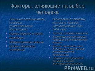 Внешние ограничители свободы, установленные обществом: Внешние ограничители своб