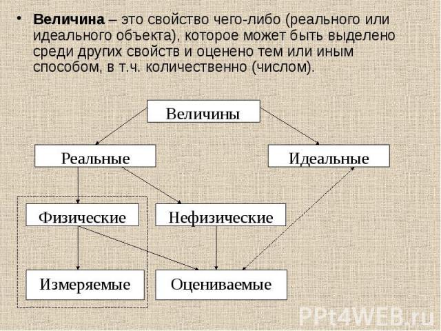 Величина – это свойство чего-либо (реального или идеального объекта), которое может быть выделено среди других свойств и оценено тем или иным способом, в т.ч. количественно (числом). Величина – это свойство чего-либо (реального или идеального объект…