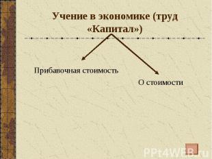 Учение в экономике (труд «Капитал») Прибавочная стоимость О стоимости