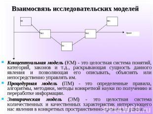 Концептуальная модель (КМ) - это целостная система понятий, категорий, законов и