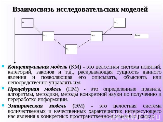 Концептуальная модель (КМ) - это целостная система понятий, категорий, законов и т.д., раскрывающая сущность данного явления и позволяющая его описывать, объяснять или непосредственно управлять им. Концептуальная модель (КМ) - это целостная система …