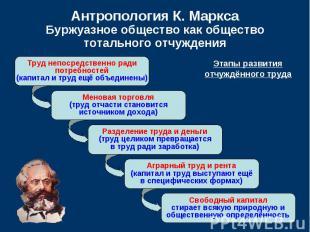 Антропология К. Маркса Буржуазное общество как общество тотального отчуждения