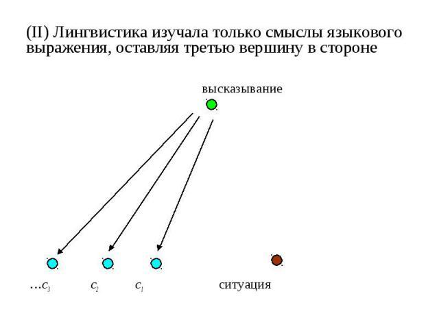 (II) Лингвистика изучала только смыслы языкового выражения, оставляя третью вершину в стороне высказывание …с3 с2 с1 ситуация