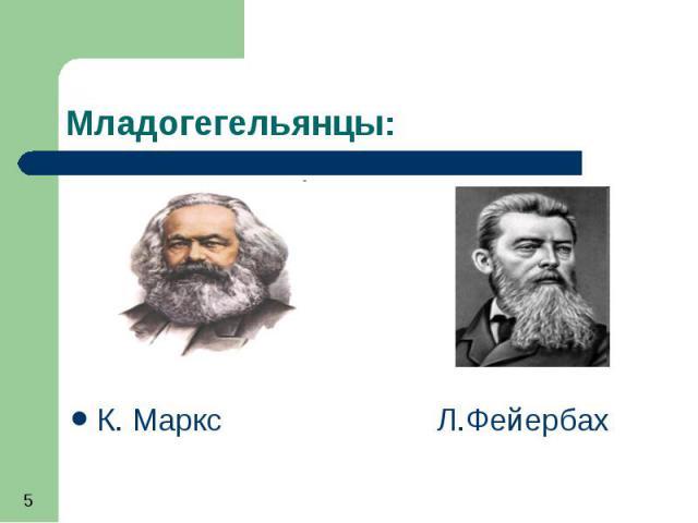 Младогегельянцы: К. Маркс Л.Фейербах