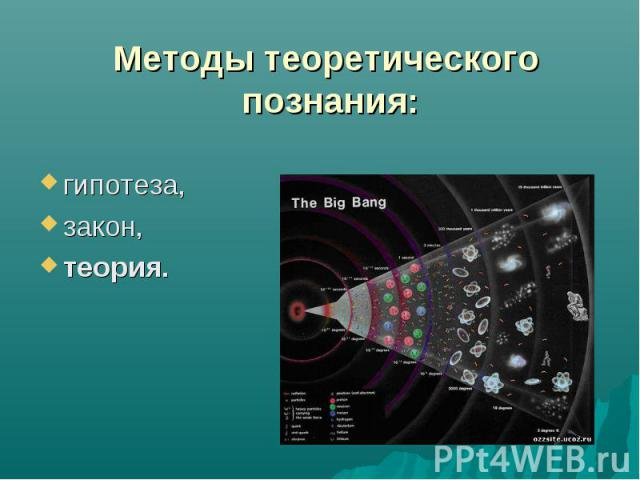 Методы теоретического познания: гипотеза, закон, теория.