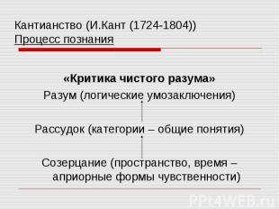Кантианство (И.Кант (1724-1804)) Процесс познания «Критика чистого разума» Разум