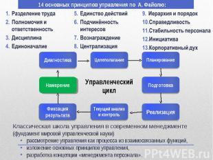 Классическая школа управления в современном менеджменте Классическая школа управ
