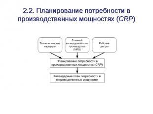 2.2. Планирование потребности в производственных мощностях (CRP)
