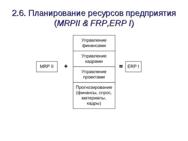 2.6. Планирование ресурсов предприятия (MRPII & FRP,ERP I)