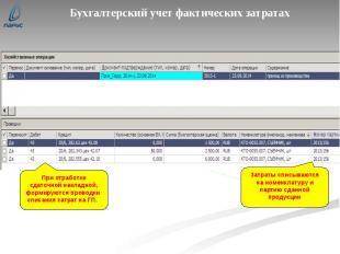 Бухгалтерский учет фактических затратах