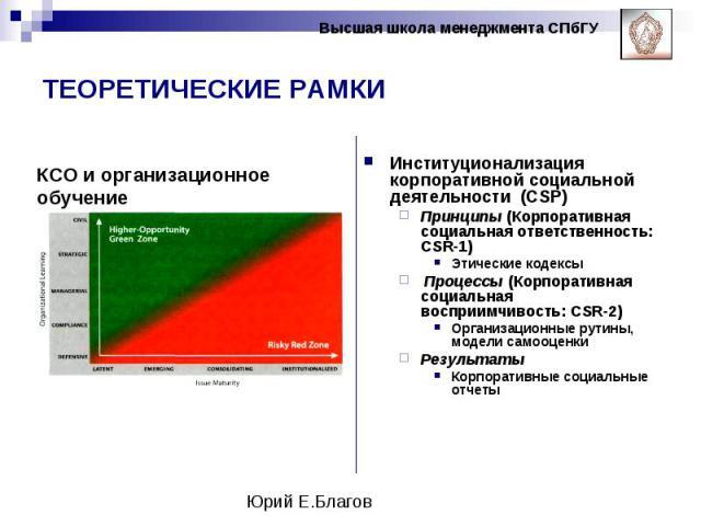 ТЕОРЕТИЧЕСКИЕ РАМКИ Институционализация корпоративной социальной деятельности (CSP) Принципы (Корпоративная социальная ответственность: CSR-1) Этические кодексы Процессы (Корпоративная социальная восприимчивость: CSR-2) Организационные рутины, модел…