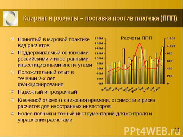 Клиринг и расчеты – поставка против платежа (ППП) Принятый в мировой практике вид расчетов Поддерживаемый основными российскими и иностранными инвестиционными институтами Положительный опыт в течении 2-х лет функционирования Надежный и прозрачный